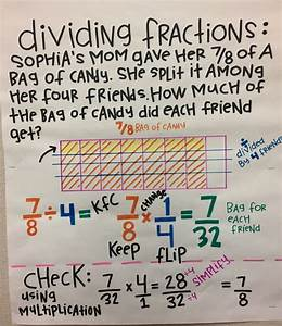 Dividing Fractions Word Problem  Fifth Grade Common Core Anchor Chart With Keep Flip Change And