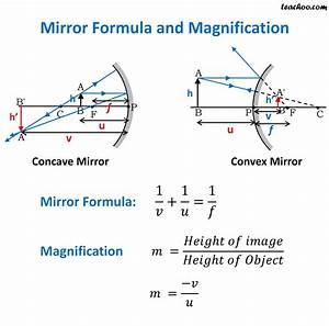Mirror Formula - With Solved Numericals - Class 10