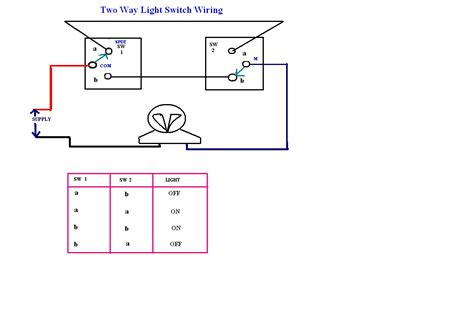 three way switch wiring diagram two lights three way