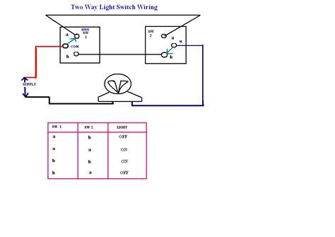 leviton 3 wire dimmer switch wiring diagram leviton