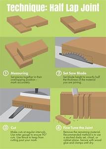 Table Saw Joinery Techniques Fix com