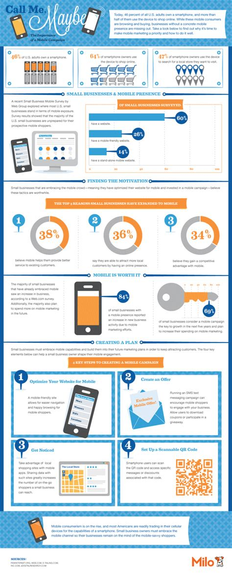 smartphone information 20 infographics with smartphone facts you probably didn t