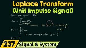 Laplace Transform Of Basic Signals  Unit Impulse Signal
