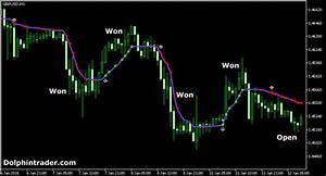 Amka Metatrader 5 Trading System