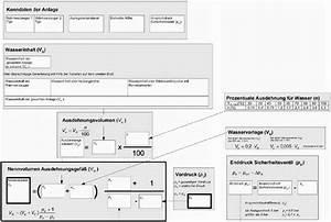 Heizung Berechnen : membran ausdehnungsgef berechnen klimaanlage und ~ Themetempest.com Abrechnung