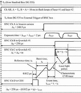 Smart Witness Wiring Diagram