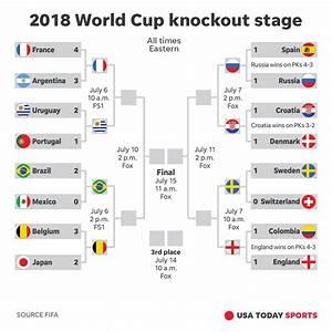 2018 World Cup Schedule  Fixtures  Dates  Start Times  Tv Info