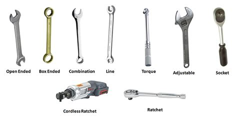 Different Types Of Wrenches That Mechanics Can Work With