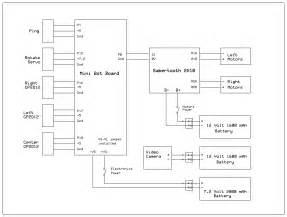 Basic Residential Wiring Diagrams