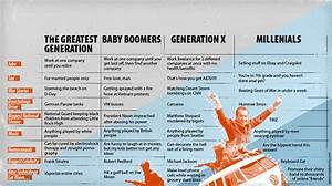 Generation Gap Chart Picture Ebaum 39 S World