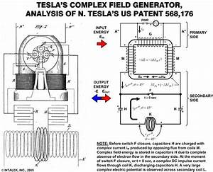 tesla39s complex field generator free energy the future With science energy electricity on pinterest bill nye power points and
