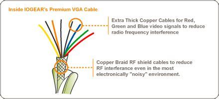 Vga Extension Cable Wiring Diagram by Iogear G2lvgae050 Ultra Hi Grade Vga Extension Cable