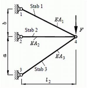 Fachwerk Berechnen : 2d fachwerk mit temperaturbelastung ~ Themetempest.com Abrechnung