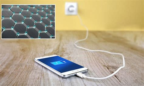 samsungs  graphene batteries  charge  faster