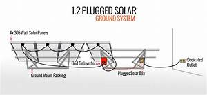 Plug And Play Solar : 1 2 kw plugged solar system by ensupra solar ~ Whattoseeinmadrid.com Haus und Dekorationen