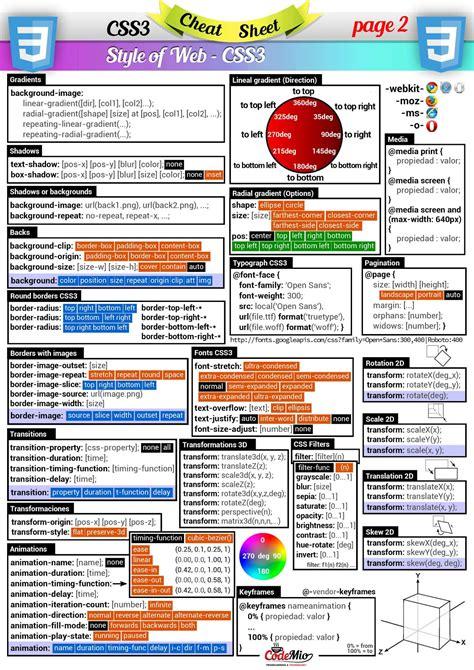 html css javascript cheat sheets hd