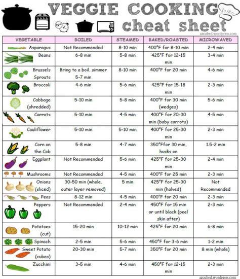 temp for roasting veggies veggie cooking cheat sheet daily infographic