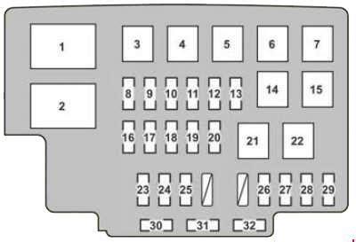 lexus rx    fuse box diagram auto genius