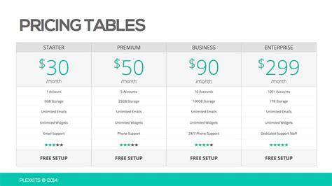 plexkits powerpoint template marketa
