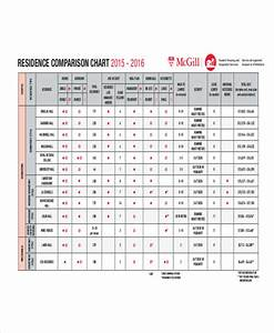 Free 9 Comparison Chart Examples Samples In Pdf Examples