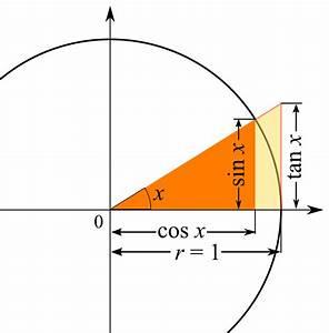 Sin Cos Tan Winkel Berechnen : trigonometri wikipedia ~ Themetempest.com Abrechnung