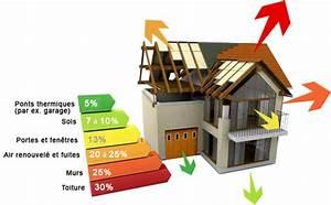 Comble Eco Energie : isolation de combles home volution ~ Melissatoandfro.com Idées de Décoration