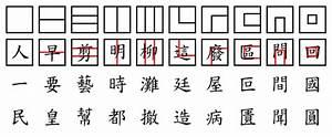 Written Chinese  Calligraphy