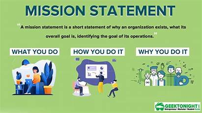 Mission Statement Examples Definition Write