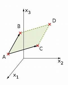 Fläche Unter Graph Berechnen : fl chenberechnung in der analytischen geometrie mathe artikel ~ Themetempest.com Abrechnung