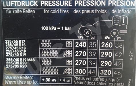 mercedes  class  tyre pressure placard pure tyre