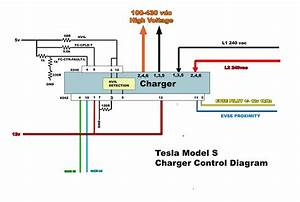 A Target Rich Environment - Tesla Reverse Engineering