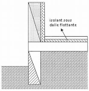 Isolation Dalle Beton Sur Terre Plein : viter les ponts thermiques telle est la question ~ Premium-room.com Idées de Décoration