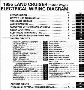 1995 Toyota Land Cruiser Wiring Diagram Manual Original