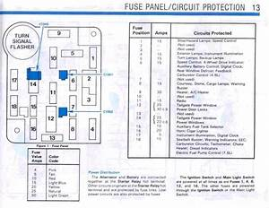 Pictures Of 1994 Ford F250 Fuse Box Diagram F 250 Wiring