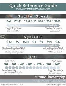 Free Printable Photography Cheat Sheet  Quick Reference