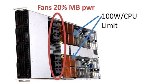 liquid cooling efficiency gains clustered systems