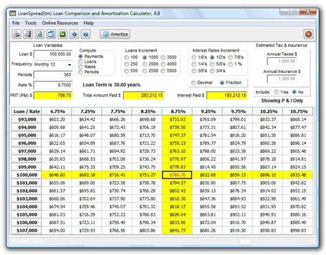 loan amortization table calculator calculator mortgage amortization creditos rapidos para