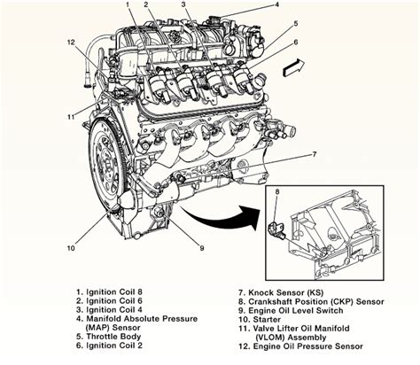 Hemi Engine Firing Order Diagram by 5 7 Hemi Engine Cylinder Diagram Downloaddescargar