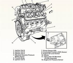 5 7 Hemi Engine Parts Diagram