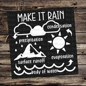 Make It Rain Water Cycle Diagram Svg  Jpg  Png  School