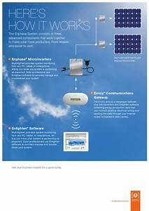 Enphase Smarter Solar Brochure Au Screen