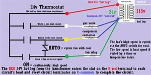 Hvac Wireless Thermostat C Wire Substitute Wiring Diagram
