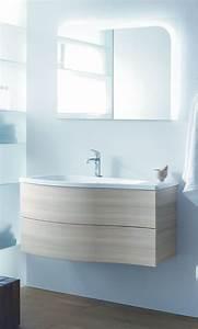 ensemble meuble sinea burgbad With meuble salle de bain sinea