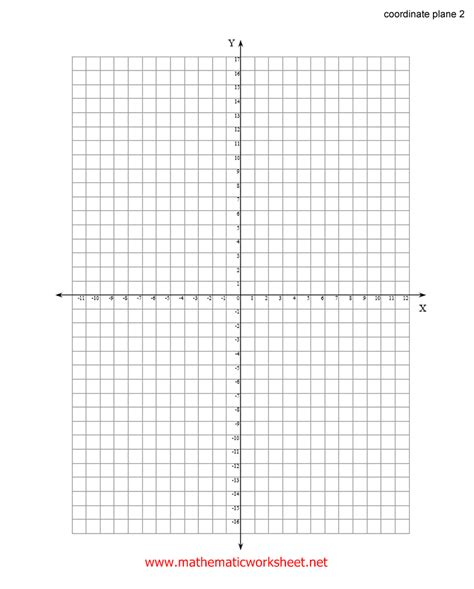 Coordinate Plane Mystery Picture Worksheets Free The Best Worksheets Image Collection Download