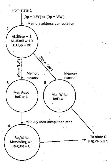 Organization of Computer Systems: Processor & Datapath