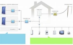 Kit Panneau Solaire Autoconsommation : autoconsommation photovolta que gamme tarifs solaris ~ Premium-room.com Idées de Décoration
