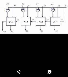 What Is The Logic Diagram Of 4 Bit Subtractor