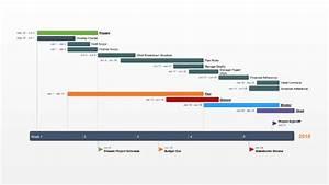 Gantt And Pert Charts Free Gantt Chart Template Collection
