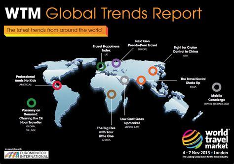 World News Trend