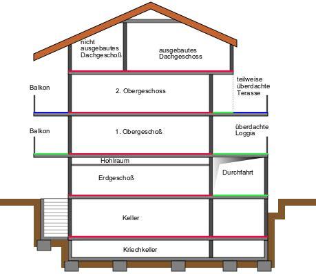 konstruktions grundflaeche